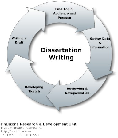 Esl research proposal ghostwriting sites for school write my top literature review online